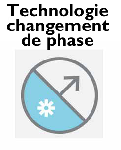 changement phase
