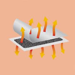Technologie Heatpax