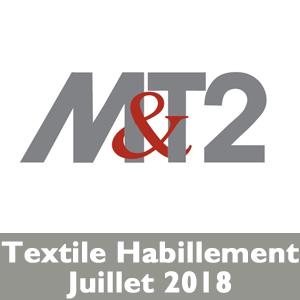 Textile et Habillement